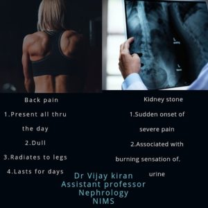 Kidney Doctor Hyderabad